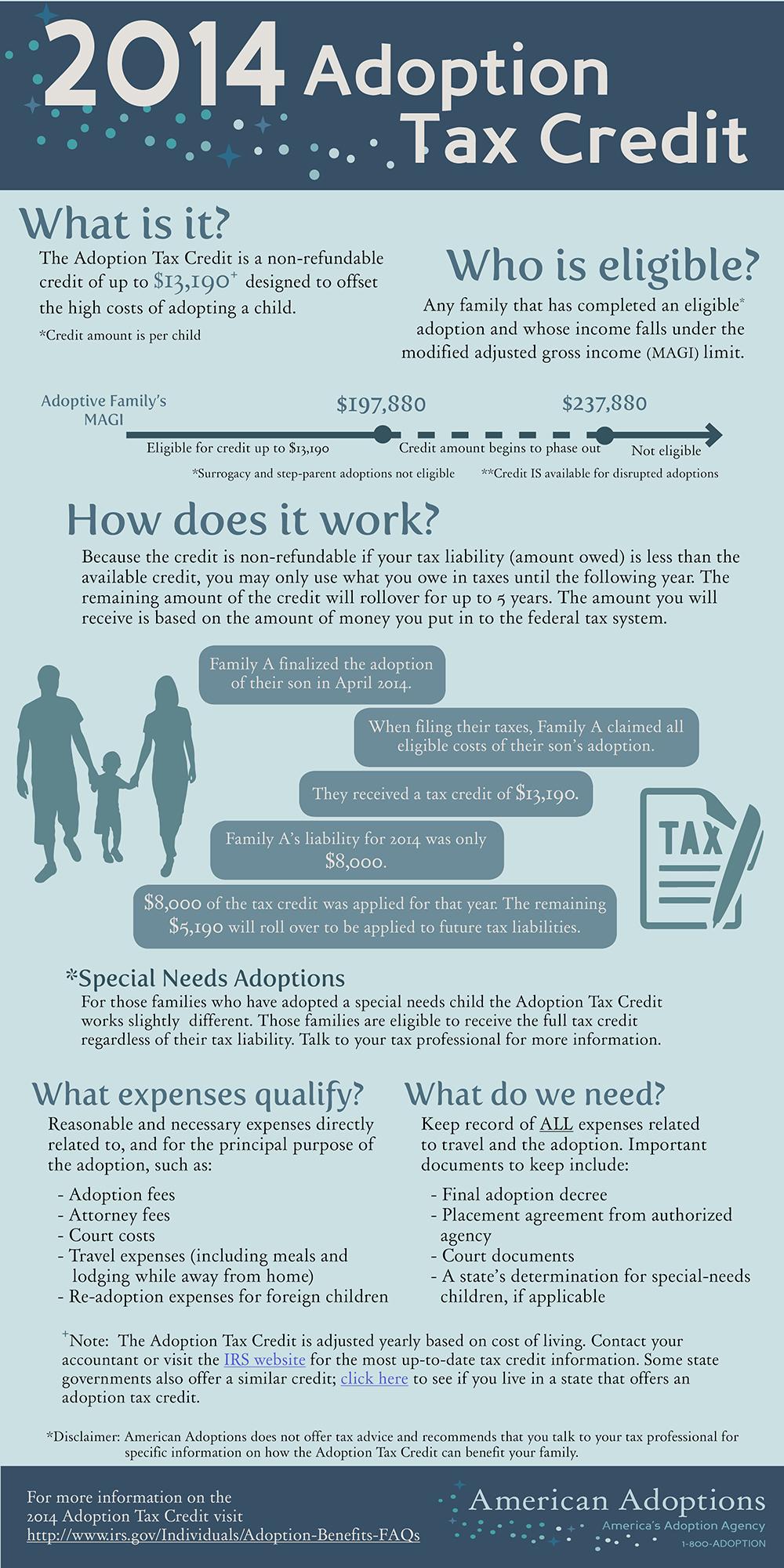 Adoption Tax Credit - smaller