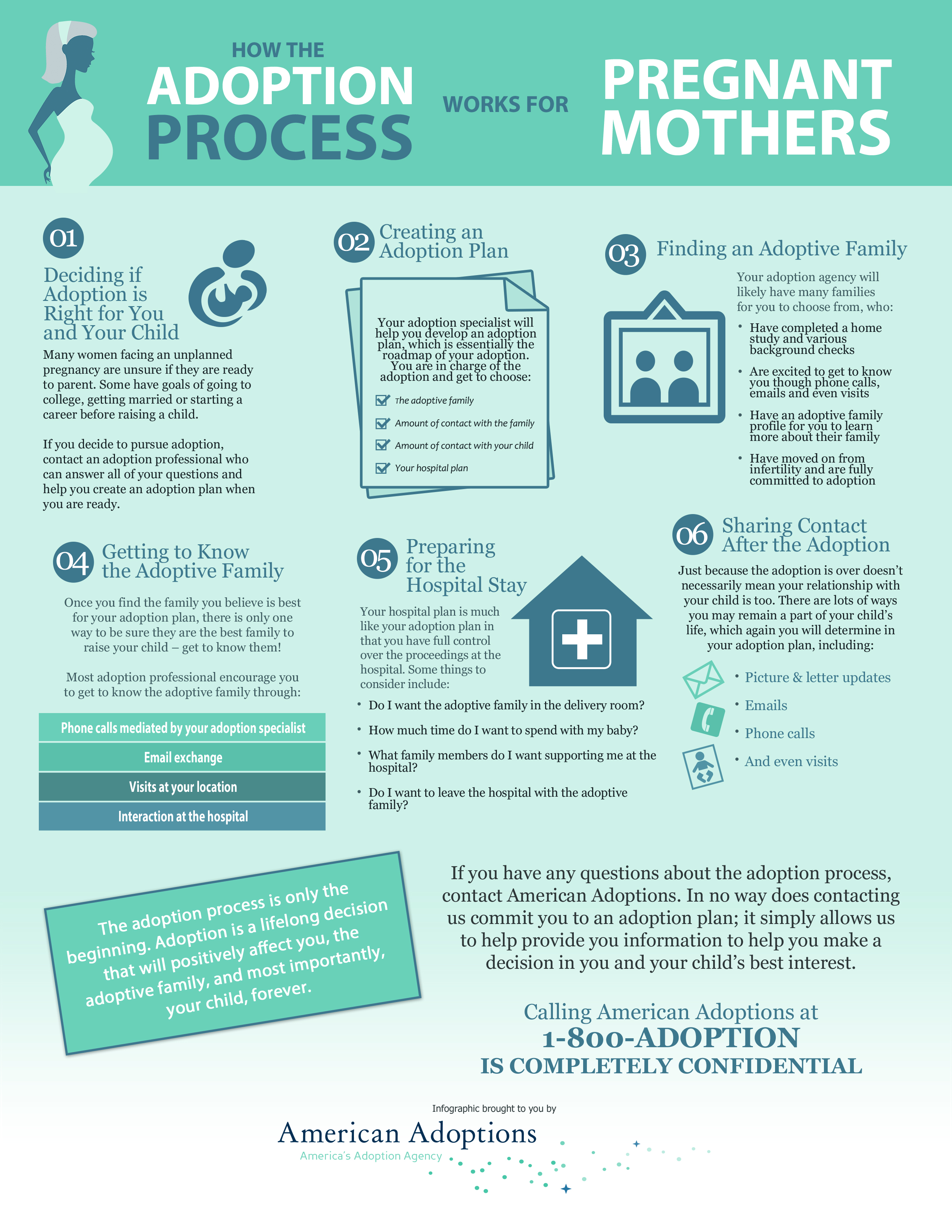 the process of adoption The child may be placed with the adopting parents immediately after birth or from  foster care if you insist on a closed process, your wait may be longer, since.