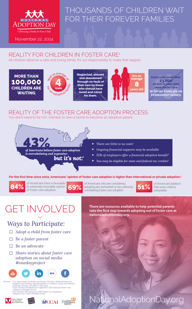 14-3249 Infographic 2014 refresh v3