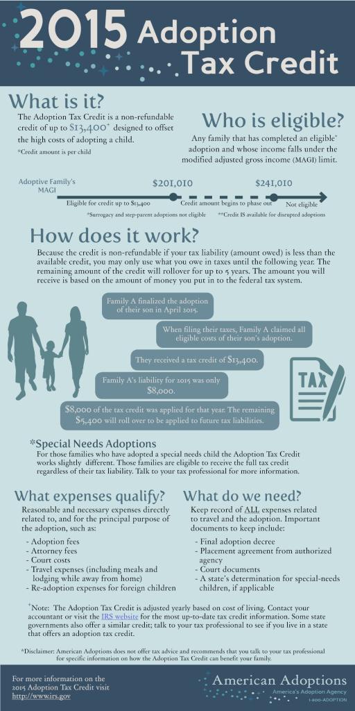 Adoption Tax Credit 2015 - smaller