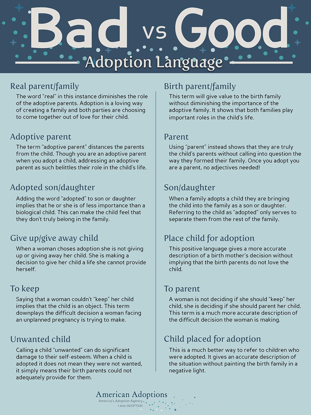 Adoption Language Infographic American Adoptions Blog