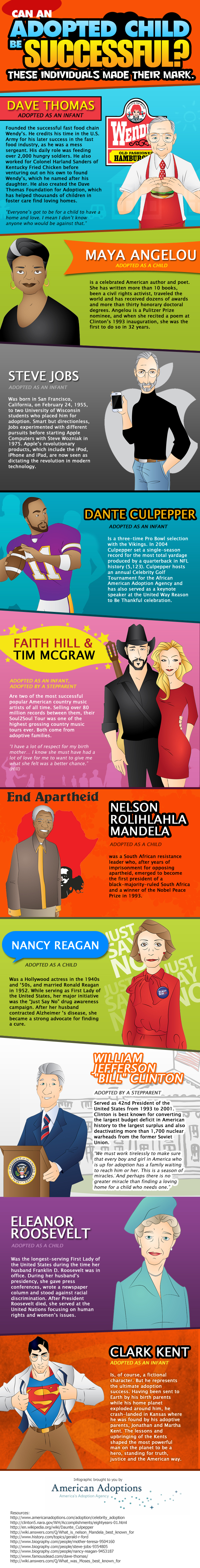 famous-adoptions-infographic